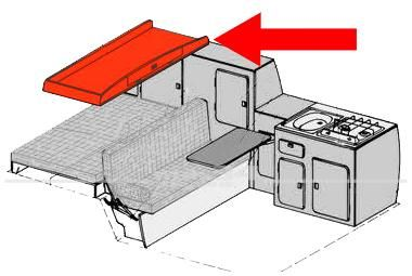 Dachstaukasten, passend zu Jolly Bausatz, passend für Bus T3