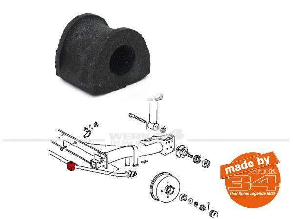 Gummi für Stabilisator hinten/ mitte, passend für Golf I + Golf I Cabrio, 20mm