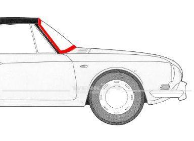 Frontscheibendichtung Karmann Ghia Typ34