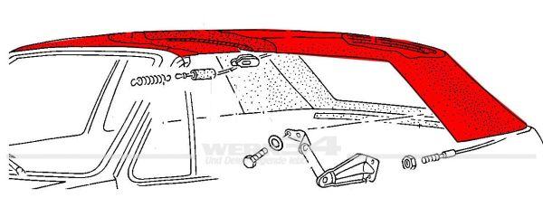 Verdeckpolster / Zwischenlage mit Spanntücher für Verdeck Golf I Cabrio