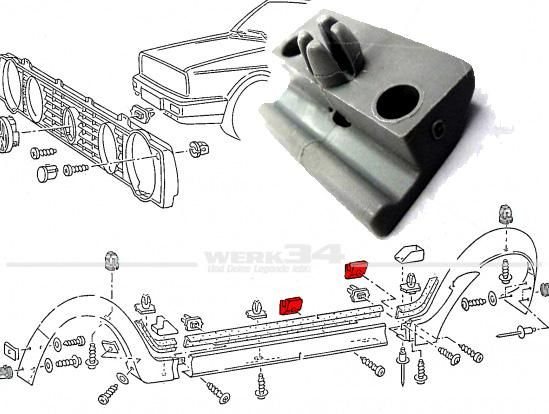 Befestigungs Clip für Schweller/ Radlauf, passend für Golf I Cabrio