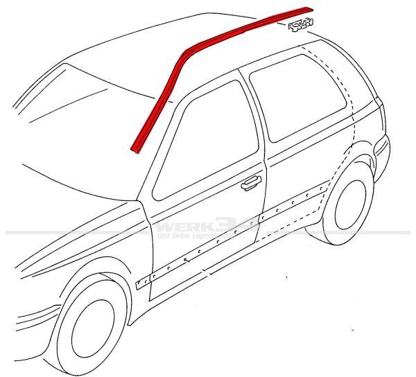 Dachzierleiste links, passend für Golf III 2-türer