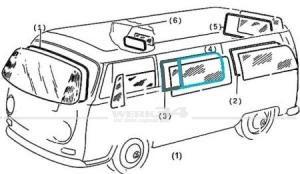 4. Seitenscheibendichtung 3/4  für Fahrzeuge mit Ausstellfenster